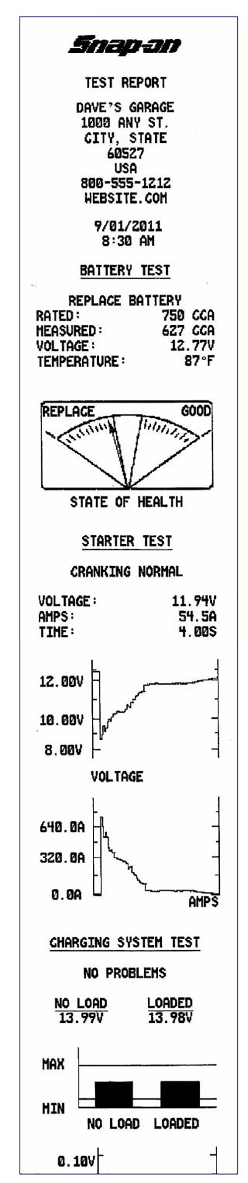 Battery System Testers Tester Circuit Diagram Wireless Printer Blue Point